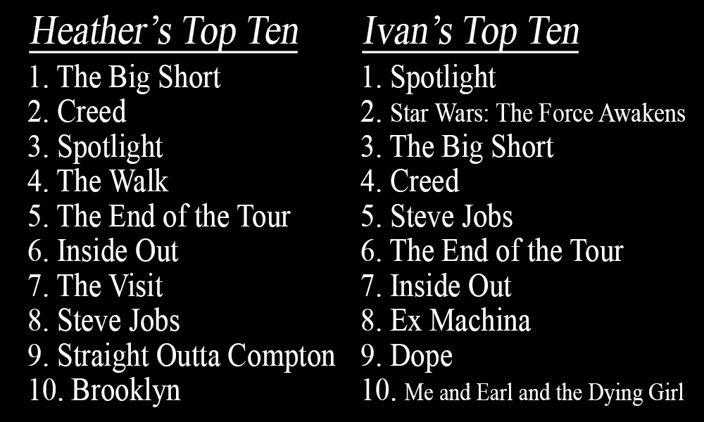 Our Top Tens 2015